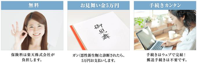 ガン保険詳細