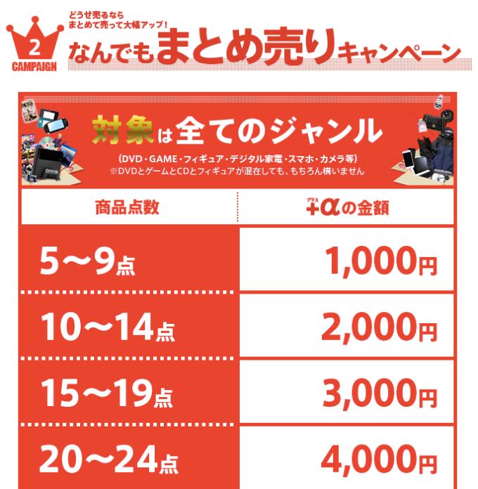 BUY王・まとめ売りキャンペーン